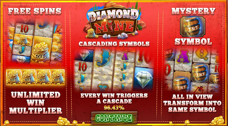 Diamond Mine Megaways features