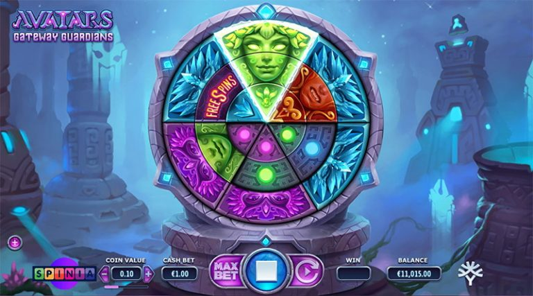 Avatars gateway guardians slot