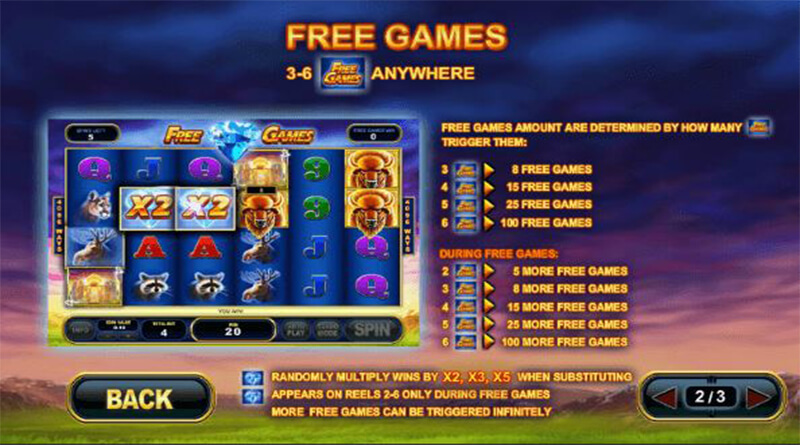 Buffalo Blitz free games