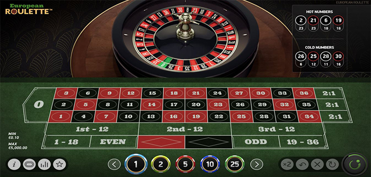 online roulette lucky days casino